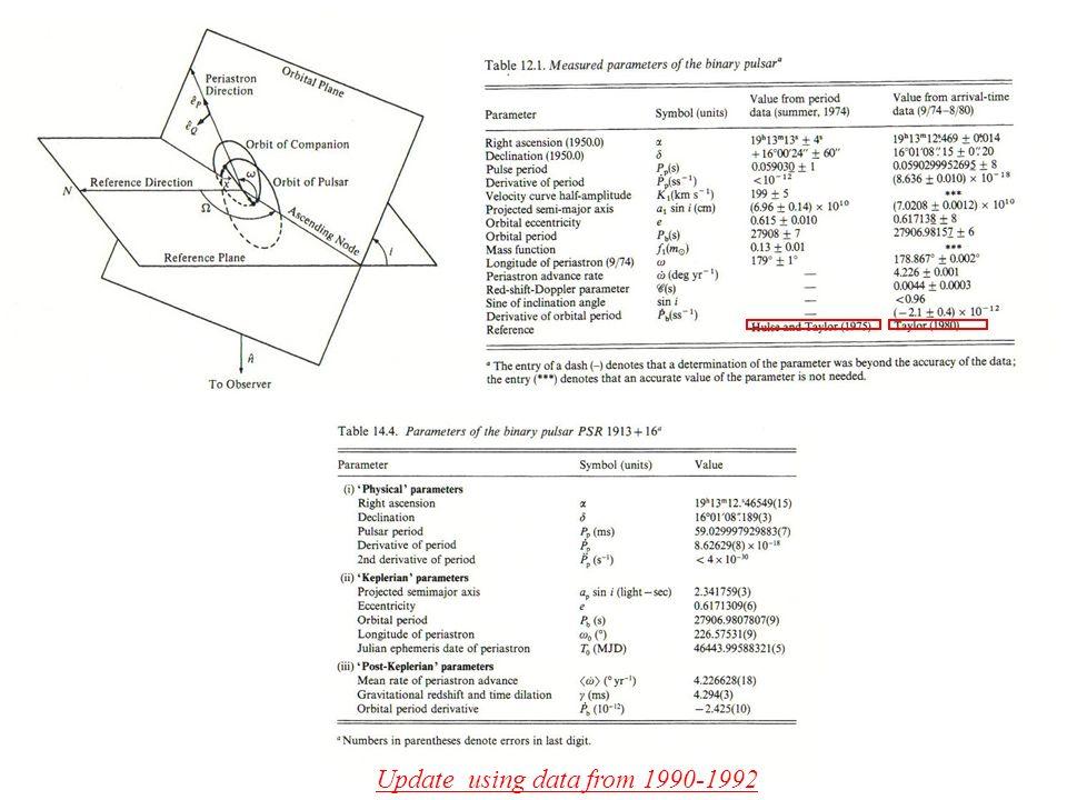 Update using data from 1990-1992