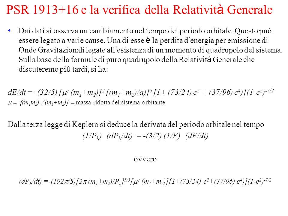 PSR 1913+16 e la verifica della Relativit à Generale Dai dati si osserva un cambiamento nel tempo del periodo orbitale. Questo può essere legato a var
