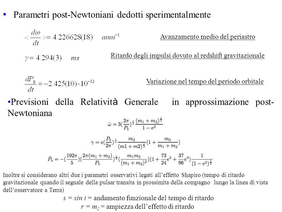 Parametri post-Newtoniani dedotti sperimentalmente Previsioni della Relativit à Generale in approssimazione post- Newtoniana Avanzamento medio del per