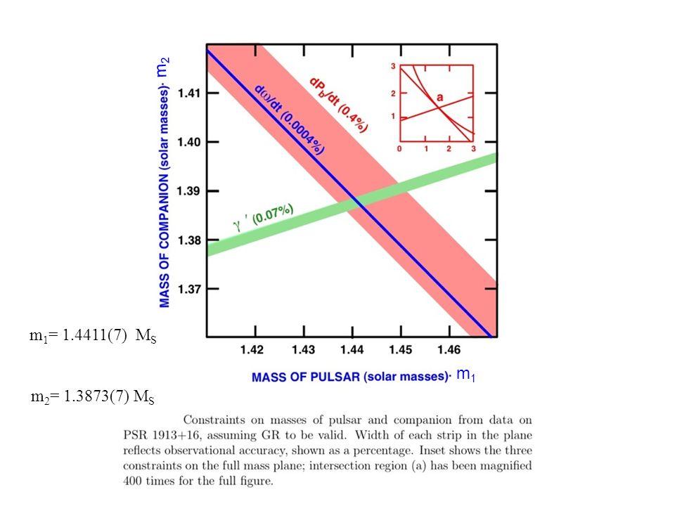 m1m1 m2m2 m 1 = 1.4411(7) M S m 2 = 1.3873(7) M S