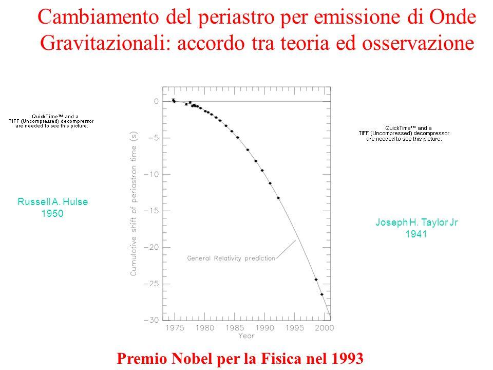 Cambiamento del periastro per emissione di Onde Gravitazionali: accordo tra teoria ed osservazione Russell A. Hulse 1950 Joseph H. Taylor Jr 1941 Prem