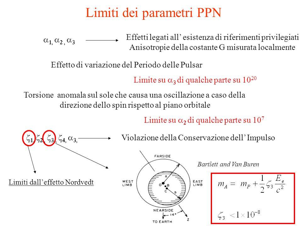 Limiti dei parametri PPN Effetti legati all esistenza di riferimenti privilegiati Anisotropie della costante G misurata localmente Effetto di variazio