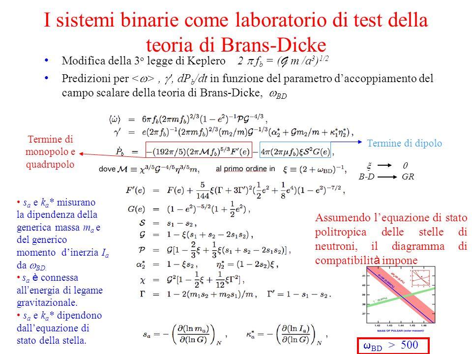 I sistemi binarie come laboratorio di test della teoria di Brans-Dicke Modifica della 3 o legge di Keplero 2 f b = ( G m /a 3 ) 1/2 Predizioni per, ',