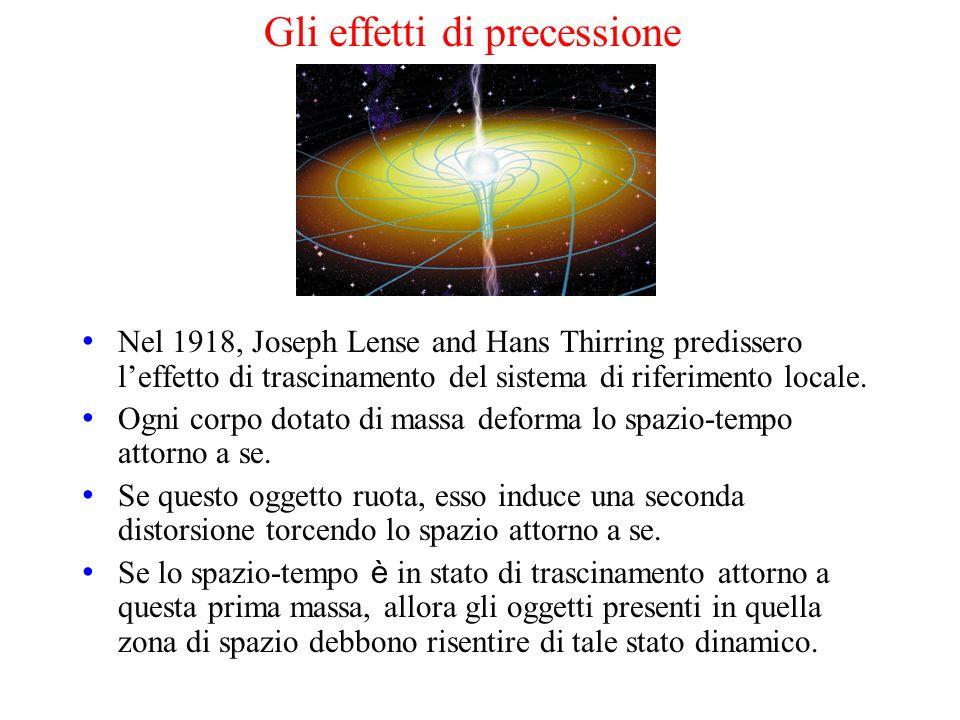 Precessione Geodetica Precessione geodetica S J S S = spin del giroscopio v = velocit à del giroscopio U = potenziale gravitazionale terrestre = parametro PPN Ad esempio il sistema Terra-Luna è un giroscopio con gli assi perpendicolari al piano orbitale: la precessione è di 2 secondi d arco per secolo La curvatura dello spazio-tempo causa la precessione del giroscopio rispetto alle stelle fisse