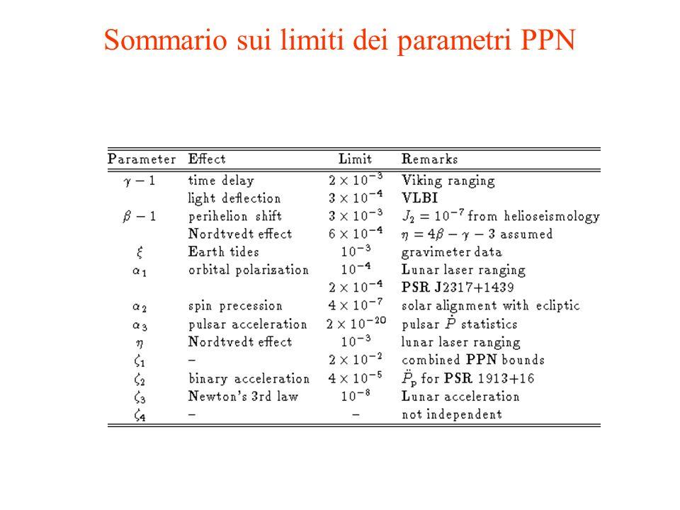 Sommario sui limiti dei parametri PPN etc.…. Argomento per una tesina….