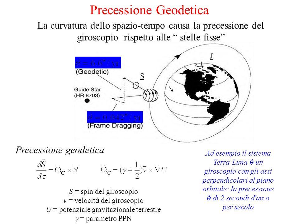 Precessione Geodetica Precessione geodetica S J S S = spin del giroscopio v = velocit à del giroscopio U = potenziale gravitazionale terrestre = param