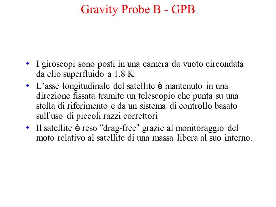 Gravity Probe B - GPB I giroscopi sono posti in una camera da vuoto circondata da elio superfluido a 1.8 K Lasse longitudinale del satellite è mantenu
