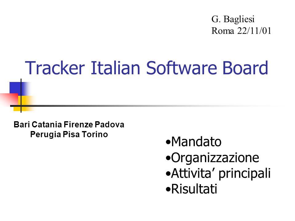 Tracker Italian Software Board Bari Catania Firenze Padova Perugia Pisa Torino G.