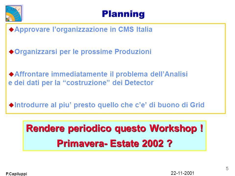 5 P.Capiluppi 22-11-2001 Planning u Approvare lorganizzazione in CMS Italia u Organizzarsi per le prossime Produzioni u Affrontare immediatamente il p