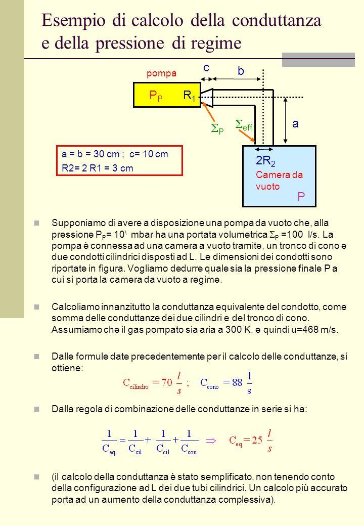 Esempio di calcolo della conduttanza e della pressione di regime Supponiamo di avere a disposizione una pompa da vuoto che, alla pressione P P = 10 \