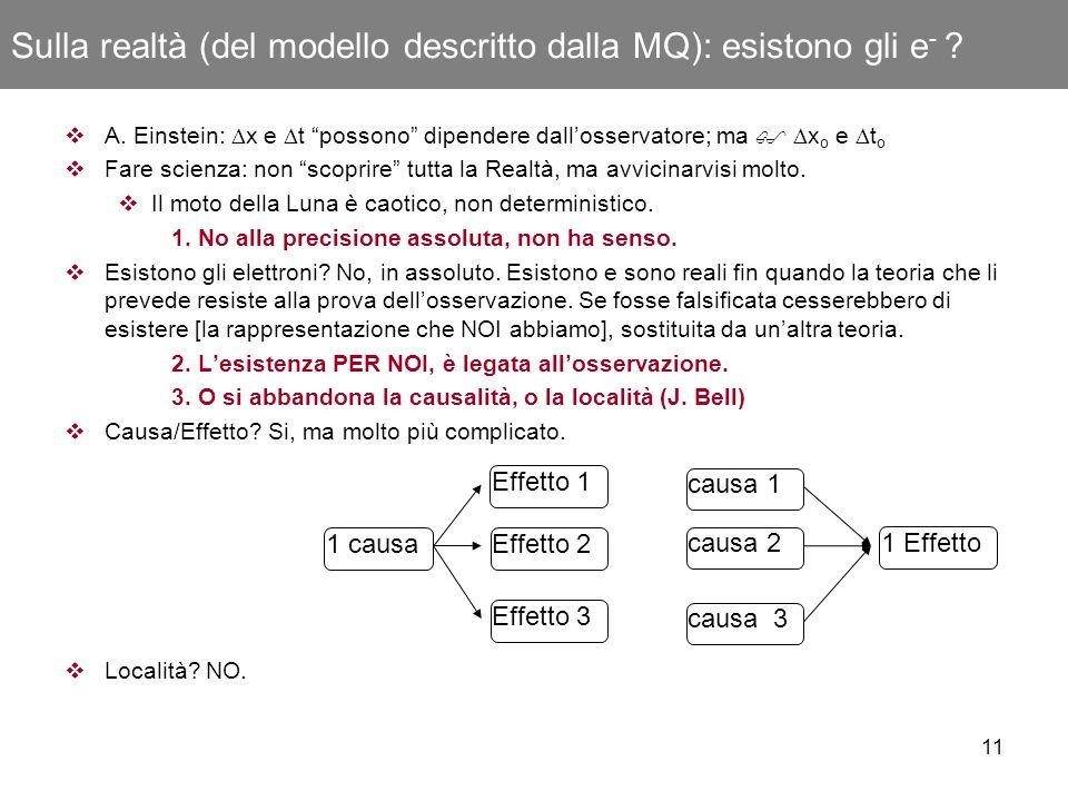 11 Sulla realtà (del modello descritto dalla MQ): esistono gli e - ? A. Einstein: x e t possono dipendere dallosservatore; ma x o e t o Fare scienza: