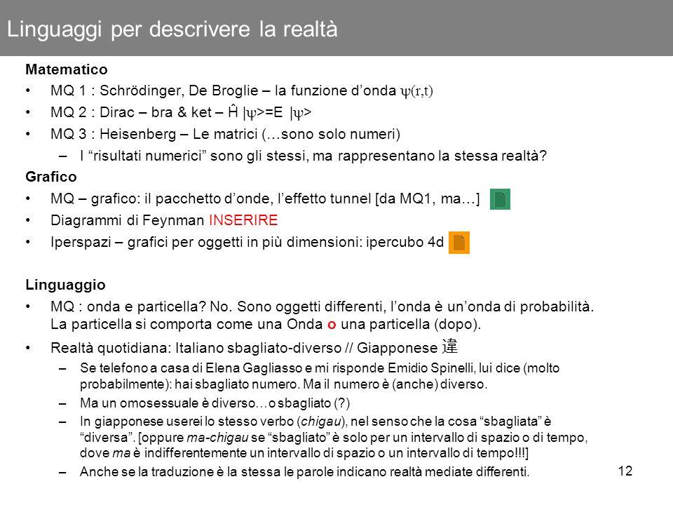 12 Linguaggi per descrivere la realtà Matematico MQ 1 : Schrödinger, De Broglie – la funzione donda ψ (r,t) MQ 2 : Dirac – bra & ket – Ĥ | ψ >=E | ψ >
