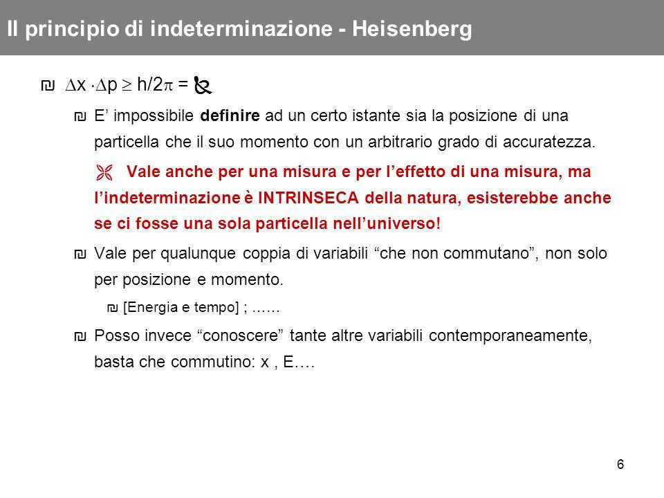 6 Il principio di indeterminazione - Heisenberg x p h/2 = E impossibile definire ad un certo istante sia la posizione di una particella che il suo mom