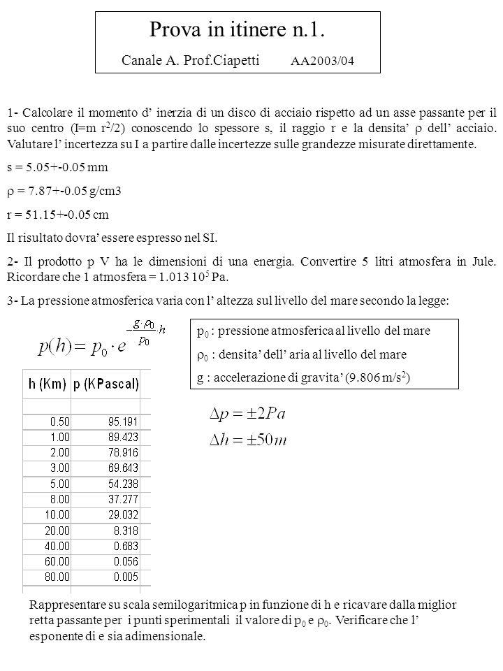 Prova in itinere n.1. Canale A. Prof.Ciapetti AA2003/04 1- Calcolare il momento d inerzia di un disco di acciaio rispetto ad un asse passante per il s