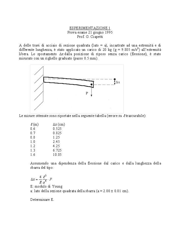 Esercizi 23/10/03 1- Determinare le dimensioni della costante K che compare nella legge di Newton: e calcolare il fattore di ragguaglio per convertirla dal SI al cgs.