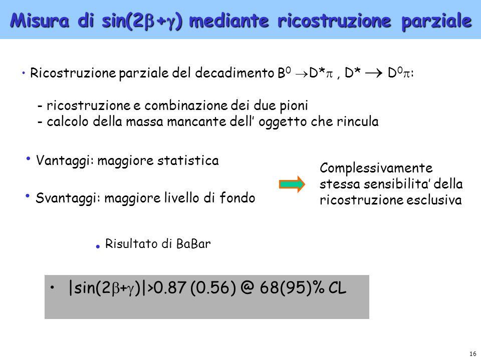 16 Misura di sin(2 + ) mediante ricostruzione parziale |sin(2 + )|>0.87 (0.56) @ 68(95)% CL Ricostruzione parziale del decadimento B 0 D*, D* D 0 : -
