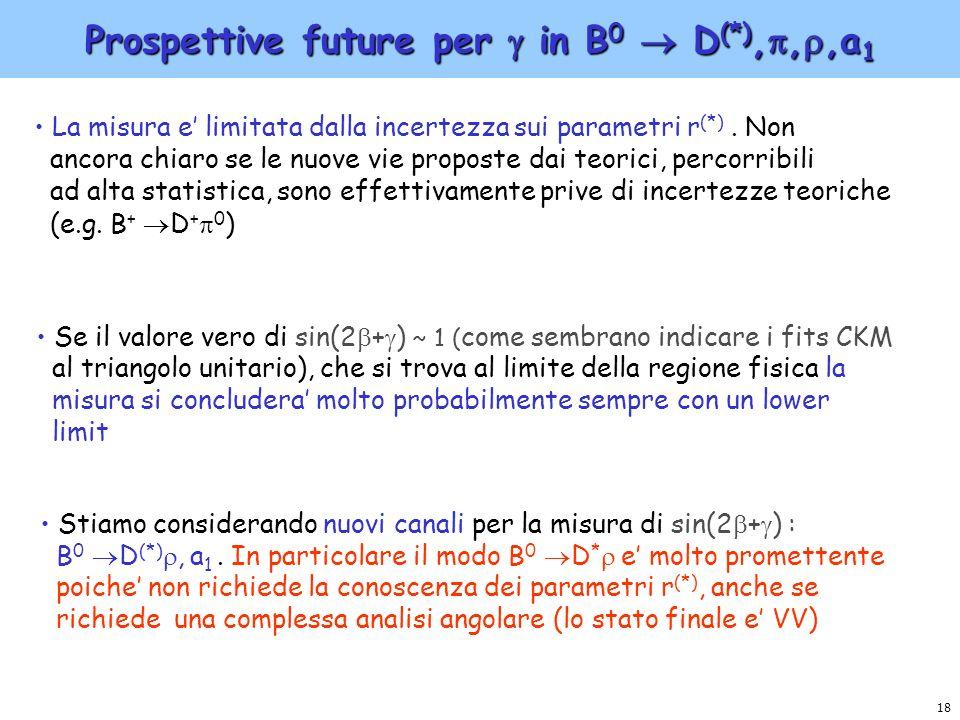 18 Prospettive future per in B 0 D (*),,,a 1 La misura e limitata dalla incertezza sui parametri r (*). Non ancora chiaro se le nuove vie proposte dai