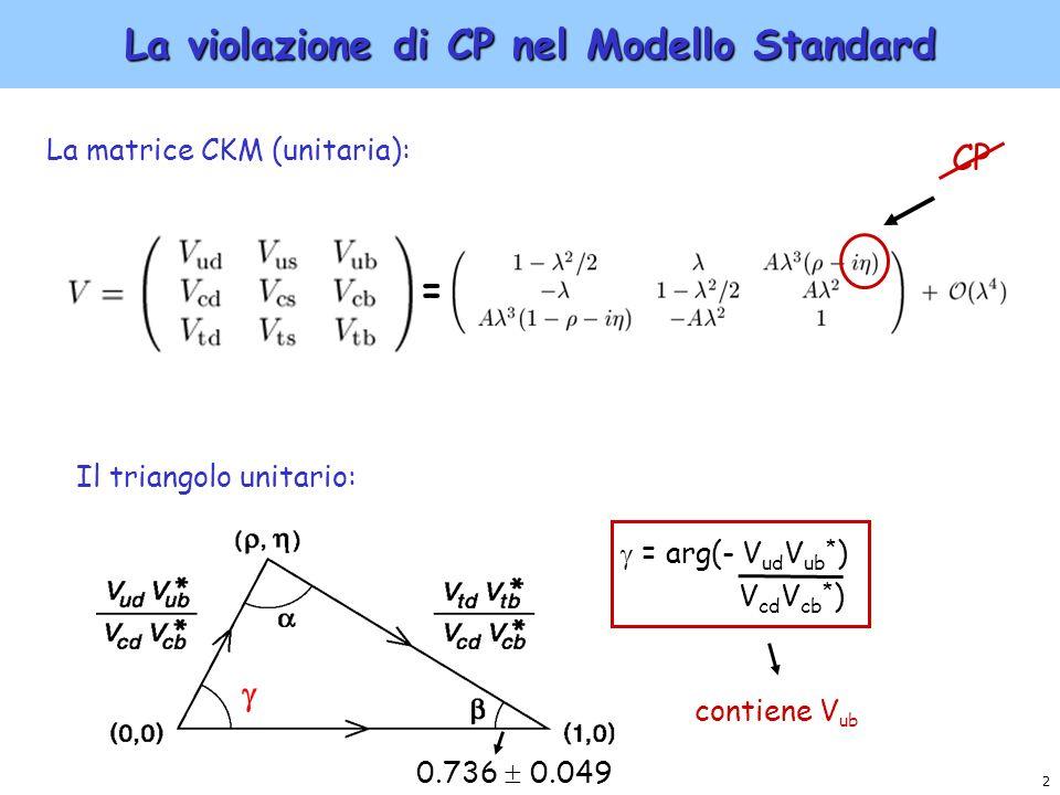 2 La violazione di CP nel Modello Standard La matrice CKM (unitaria): CP Il triangolo unitario: = arg(- V ud V ub * ) V cd V cb * ) contiene V ub = 0.