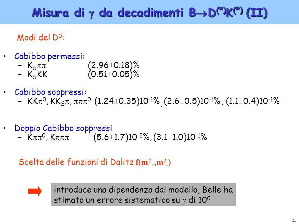 21 Misura di da decadimenti B D (*) K (*) (II) Modi del D 0 : Cabibbo permessi: –K S (2.96 0.18)% –K S KK (0.51 0.05)% Cabibbo soppressi: –KK 0, KK S,