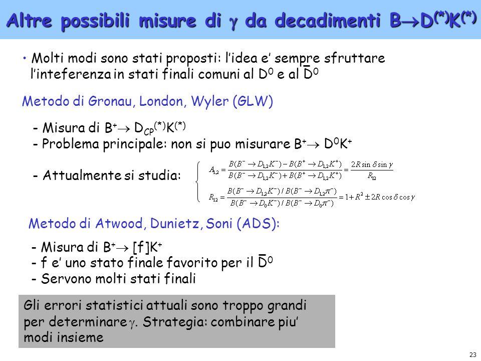 23 Altre possibili misure di da decadimenti B D (*) K (*) Metodo di Gronau, London, Wyler (GLW) Molti modi sono stati proposti: lidea e sempre sfrutta