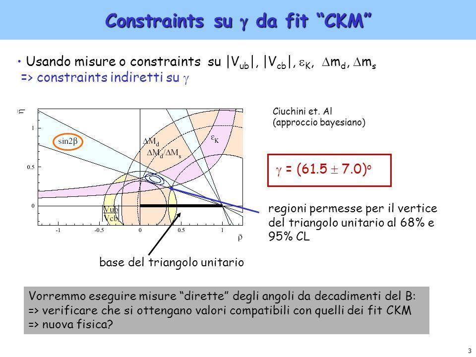3 Constraints su da fit CKM Usando misure o constraints su |V ub |, |V cb |, K, m d, m s => constraints indiretti su = (61.5 7.0) o Ciuchini et. Al (a