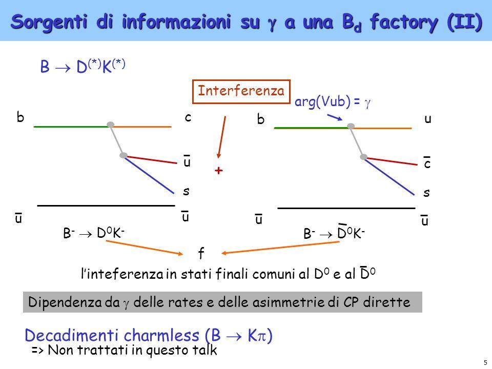 5 Sorgenti di informazioni su a una B d factory (II) B D (*) K (*) b u c u B - D 0 K - u s b u u u c s arg(Vub) = Dipendenza da delle rates e delle as