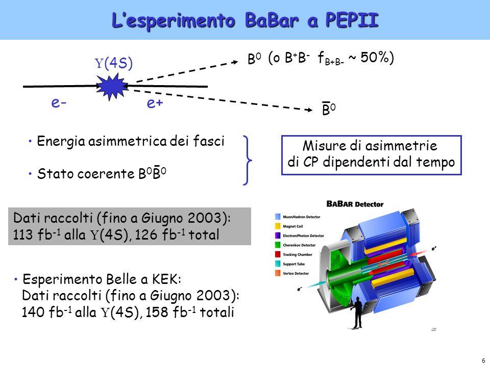 6 Lesperimento BaBar a PEPII e- e+ (4S) B0B0 B0B0 (o B + B - f B+B- ~ 50%) Energia asimmetrica dei fasci Stato coerente B 0 B 0 Misure di asimmetrie d