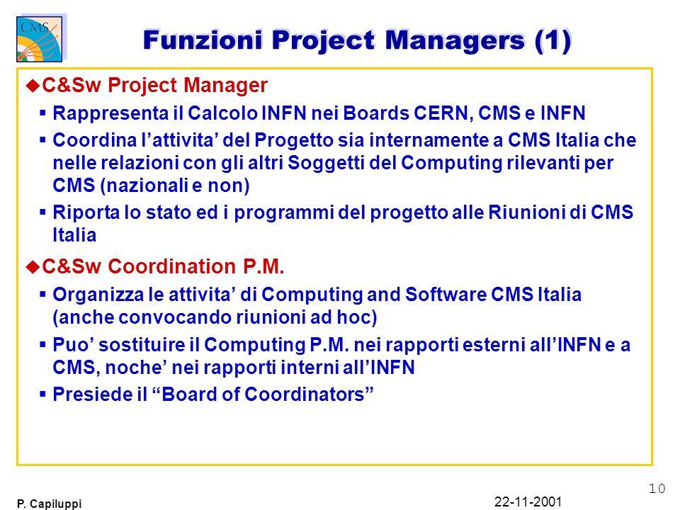 10 P. Capiluppi 22-11-2001 Funzioni Project Managers (1) u C&Sw Project Manager Rappresenta il Calcolo INFN nei Boards CERN, CMS e INFN Coordina latti