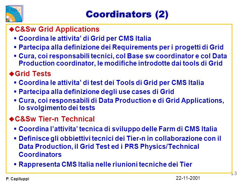 13 P. Capiluppi 22-11-2001 u C&Sw Grid Applications Coordina le attivita di Grid per CMS Italia Partecipa alla definizione dei Requirements per i prog