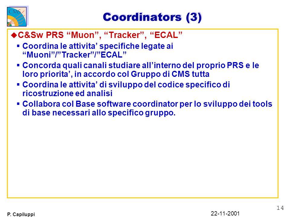 14 P. Capiluppi 22-11-2001 u C&Sw PRS Muon, Tracker, ECAL Coordina le attivita specifiche legate ai Muoni/Tracker/ECAL Concorda quali canali studiare