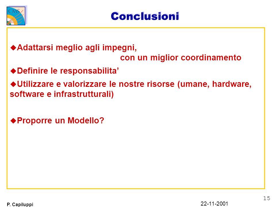 15 P. Capiluppi 22-11-2001 Conclusioni u Adattarsi meglio agli impegni, con un miglior coordinamento u Definire le responsabilita u Utilizzare e valor