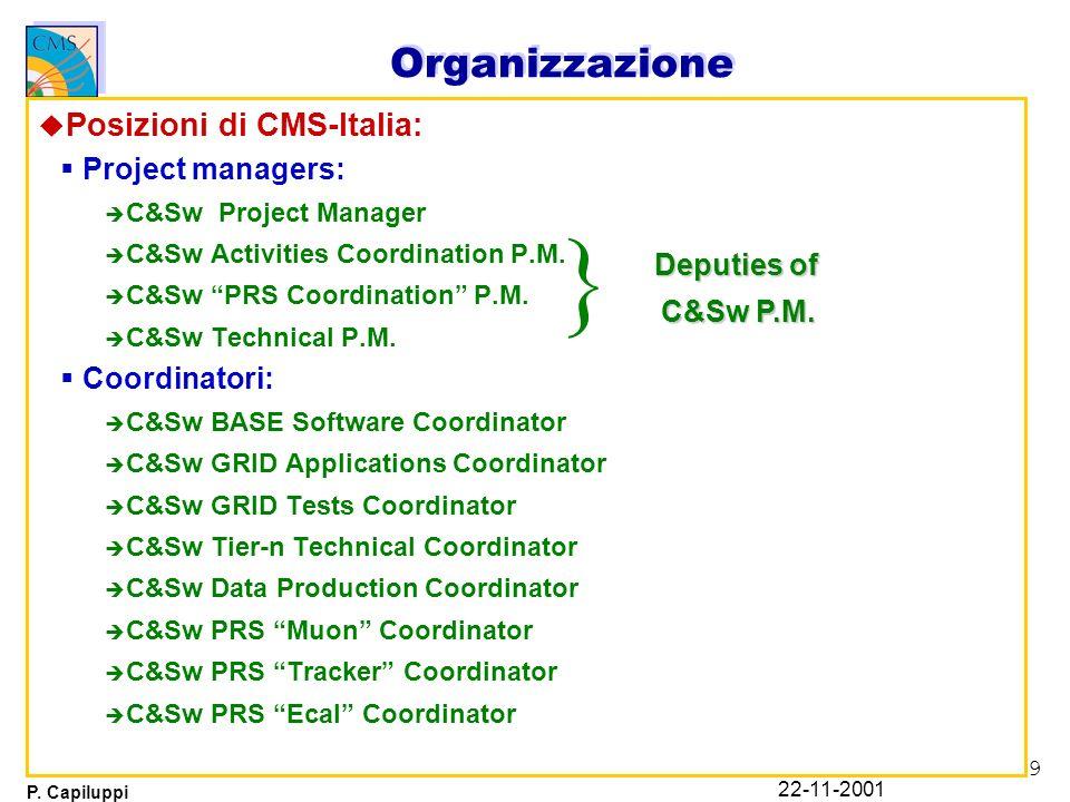 9 P. Capiluppi 22-11-2001 Organizzazione u Posizioni di CMS-Italia: Project managers: è C&Sw Project Manager è C&Sw Activities Coordination P.M. è C&S