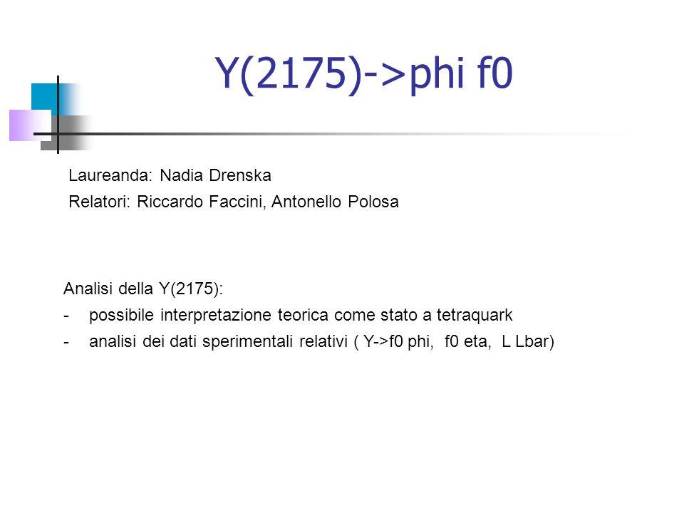 Y(2175)->phi f0 Analisi della Y(2175): -possibile interpretazione teorica come stato a tetraquark -analisi dei dati sperimentali relativi ( Y->f0 phi, f0 eta, L Lbar) Laureanda: Nadia Drenska Relatori: Riccardo Faccini, Antonello Polosa