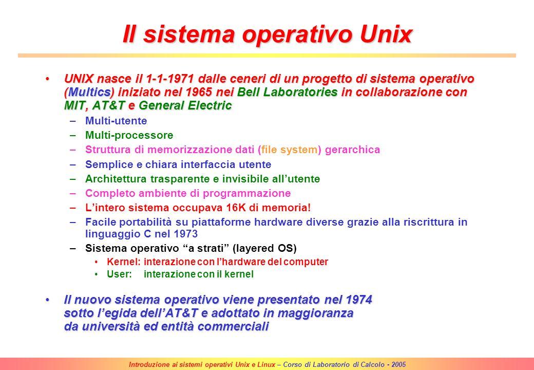 Introduzione ai sistemi operativi Unix e Linux Alessandro De Salvo Corso di Laboratorio di Calcolo 2005