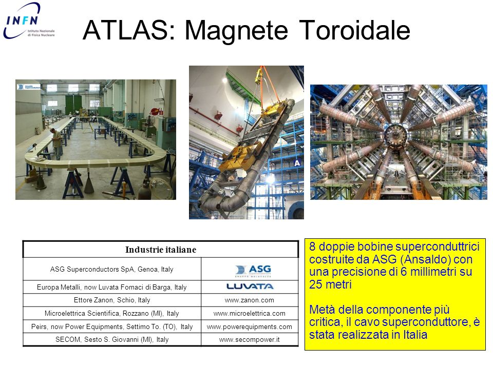 ATLAS: Magnete Toroidale Industrie italiane ASG Superconductors SpA, Genoa, Italy Europa Metalli, now Luvata Fornaci di Barga, Italy Ettore Zanon, Schio, Italywww.zanon.com Microelettrica Scientifica, Rozzano (MI), Italywww.microelettrica.com Peirs, now Power Equipments, Settimo To.