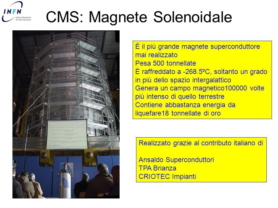 CMS: Magnete Solenoidale È il più grande magnete superconduttore mai realizzato Pesa 500 tonnellate È raffreddato a -268.5ºC, soltanto un grado in più dello spazio intergalattico Genera un campo magnetico100000 volte più intenso di quello terrestre Contiene abbastanza energia da liquefare18 tonnellate di oro Realizzato grazie al contributo italiano di Ansaldo Superconduttori TPA Brianza CRIOTEC Impianti