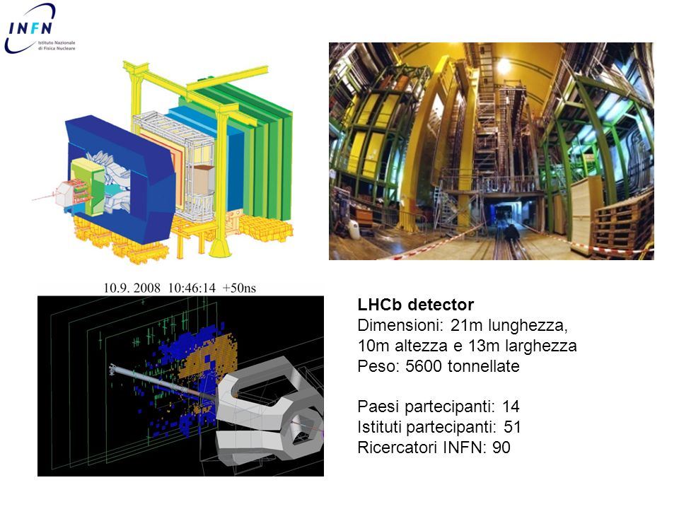 LHCb detector Dimensioni: 21m lunghezza, 10m altezza e 13m larghezza Peso: 5600 tonnellate Paesi partecipanti: 14 Istituti partecipanti: 51 Ricercator