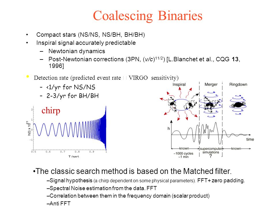 Coalescing Binaries Compact stars (NS/NS, NS/BH, BH/BH) Inspiral signal accurately predictable –Newtonian dynamics –Post-Newtonian corrections (3PN, (v/c) 11/2 ) [L.Blanchet et al., CQG 13, 1996] Detection rate (predicted event rate VIRGO sensitivity) – <1/yr for NS/NS – 2-3/yr for BH/BH chirp The classic search method is based on the Matched filter.