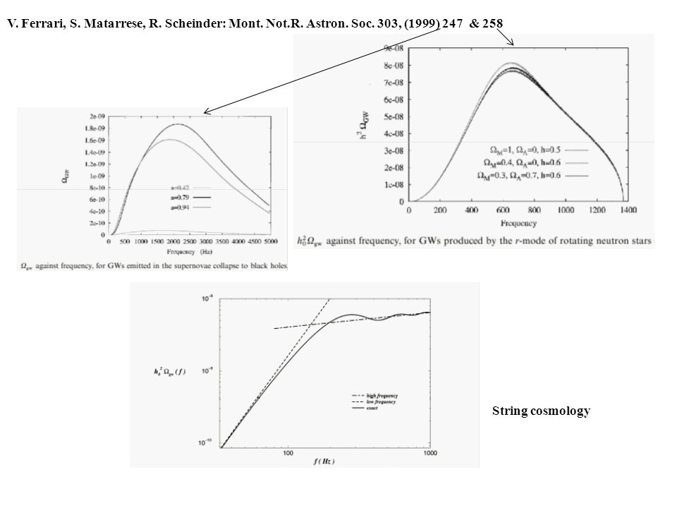 String cosmology V.Ferrari, S. Matarrese, R. Scheinder: Mont.