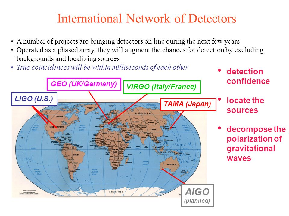 A number of projects are bringing detectors on line during the next few years Operated as a phased array, they will augment the chances for detection by excluding backgrounds and localizing sources True coincidences will be within milliseconds of each other detection confidence locate the sources decompose the polarization of gravitational waves International Network of Detectors LIGO (U.S.) GEO (UK/Germany) VIRGO (Italy/France) TAMA (Japan) AIGO (planned)