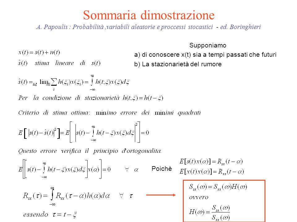 Sommaria dimostrazione A. Papoulis : Probabilità,variabili aleatorie e proccessi stocastici - ed.