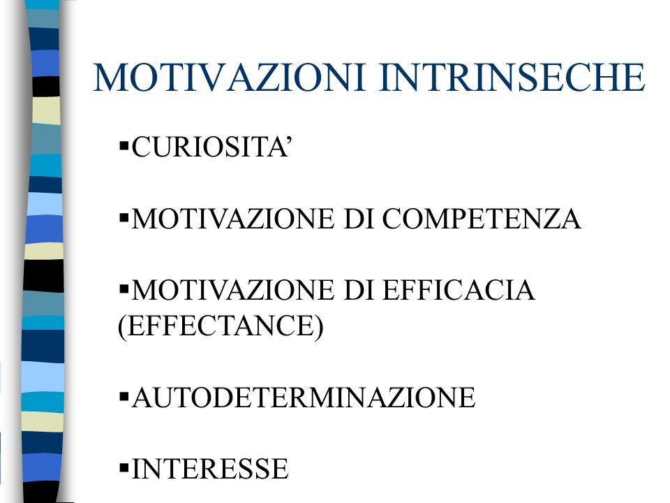 MOTIVAZIONI INTRINSECHE CURIOSITA MOTIVAZIONE DI COMPETENZA MOTIVAZIONE DI EFFICACIA (EFFECTANCE) AUTODETERMINAZIONE INTERESSE