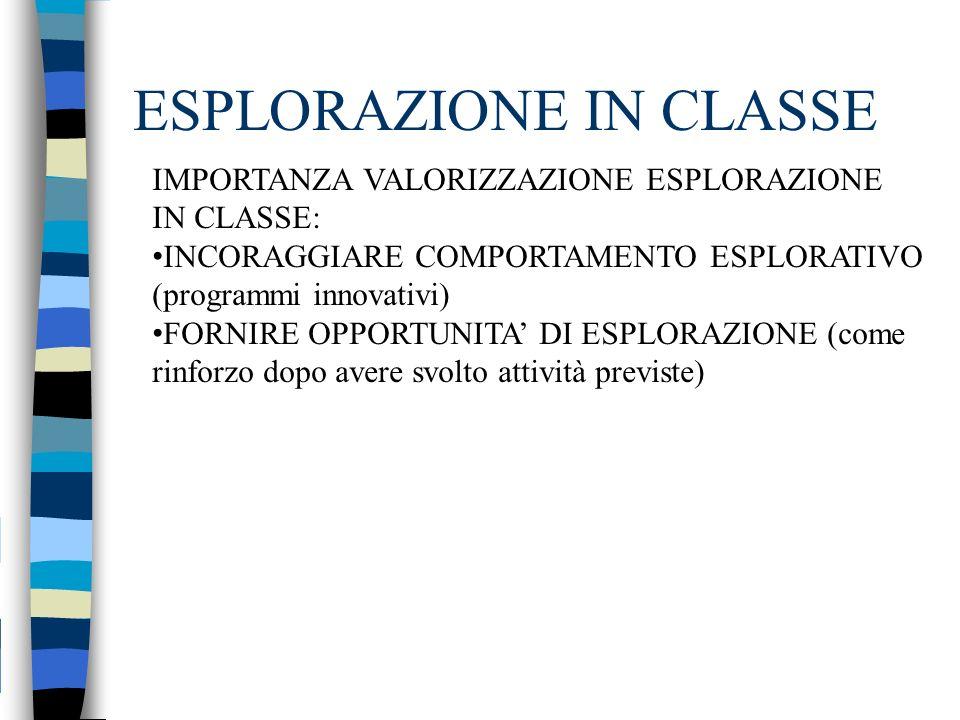 ESPLORAZIONE IN CLASSE IMPORTANZA VALORIZZAZIONE ESPLORAZIONE IN CLASSE: INCORAGGIARE COMPORTAMENTO ESPLORATIVO (programmi innovativi) FORNIRE OPPORTU
