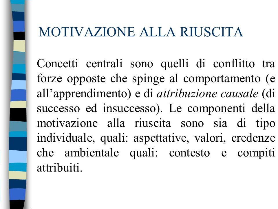 MOTIVAZIONE ALLA RIUSCITA Concetti centrali sono quelli di conflitto tra forze opposte che spinge al comportamento (e allapprendimento) e di attribuzi