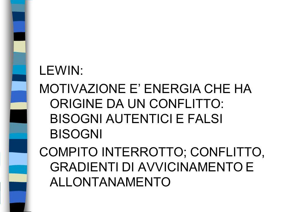 LEWIN: MOTIVAZIONE E ENERGIA CHE HA ORIGINE DA UN CONFLITTO: BISOGNI AUTENTICI E FALSI BISOGNI COMPITO INTERROTTO; CONFLITTO, GRADIENTI DI AVVICINAMEN