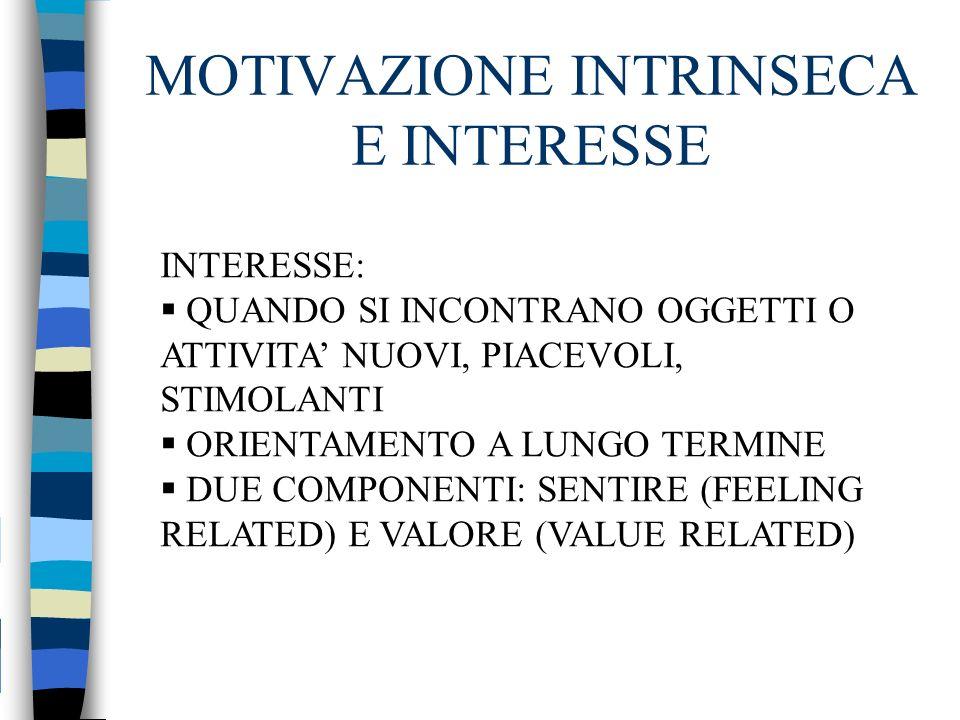 MOTIVAZIONE INTRINSECA E INTERESSE INTERESSE: QUANDO SI INCONTRANO OGGETTI O ATTIVITA NUOVI, PIACEVOLI, STIMOLANTI ORIENTAMENTO A LUNGO TERMINE DUE CO