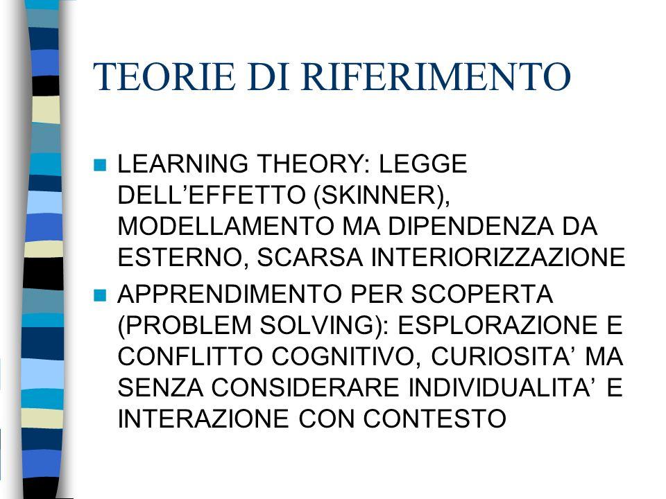 TEORIE DI RIFERIMENTO LEARNING THEORY: LEGGE DELLEFFETTO (SKINNER), MODELLAMENTO MA DIPENDENZA DA ESTERNO, SCARSA INTERIORIZZAZIONE APPRENDIMENTO PER