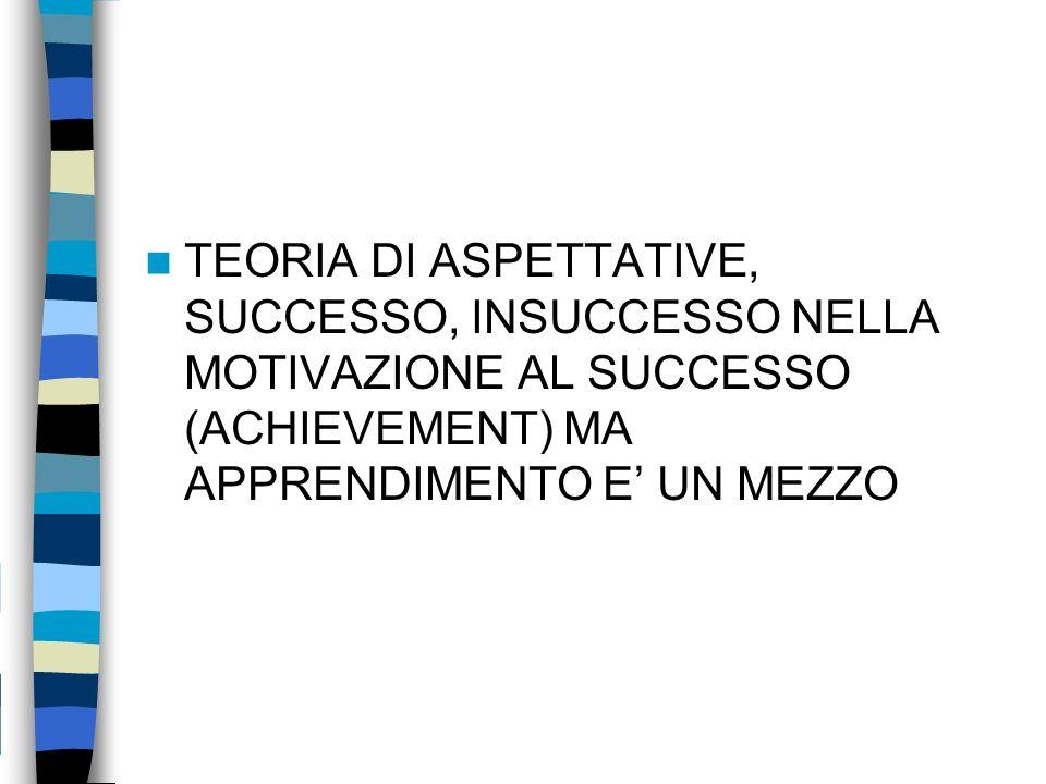 TEORIA DI ASPETTATIVE, SUCCESSO, INSUCCESSO NELLA MOTIVAZIONE AL SUCCESSO (ACHIEVEMENT) MA APPRENDIMENTO E UN MEZZO