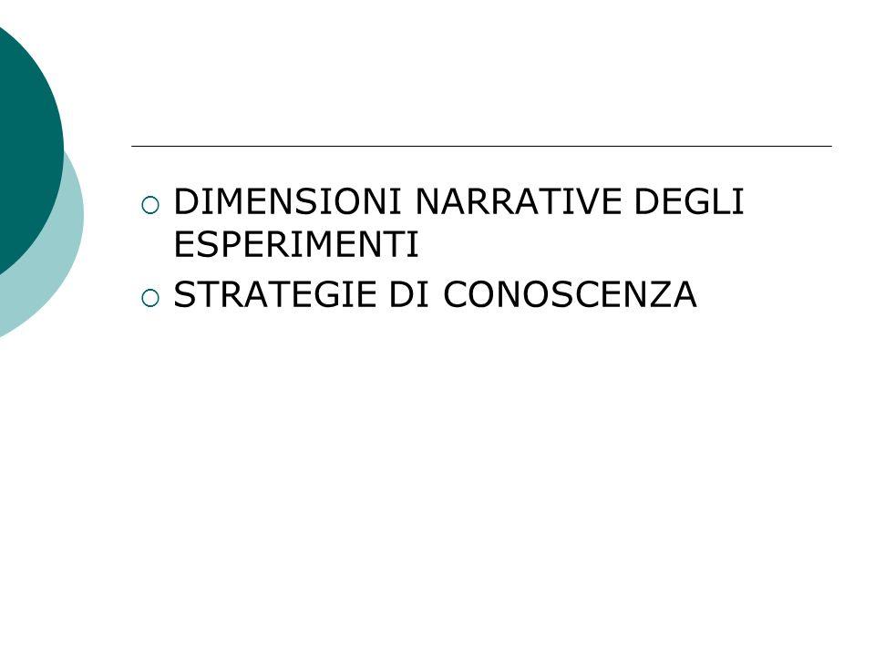 CONFRONTO PIAGET-VYGOTSKIJ ASPETTI COGNITIVI (PIAGET) E LINGUISTICO- CULTURALI (VYGOTSKIJ) P.:STRUTTURALISMO, BISOGNI STRUTTURALI DETERMINANO LE FORME DELLAZIONE; CARATTERIZZARE LA LOGICA DELLA CONOSCENZA; CONOSCENZA =INVENZIONE V.: ACQUISIZIONE DI FORME E STRUMENTI DELLA CULTURA, ESPLORARE STRUMENTI SOCIALI PER FAR FUNZIONARE LA MENTE; SVILUPPO= PRESA DI COSCIENZA CONTINUA E CONTROLLO VOLONTARIO