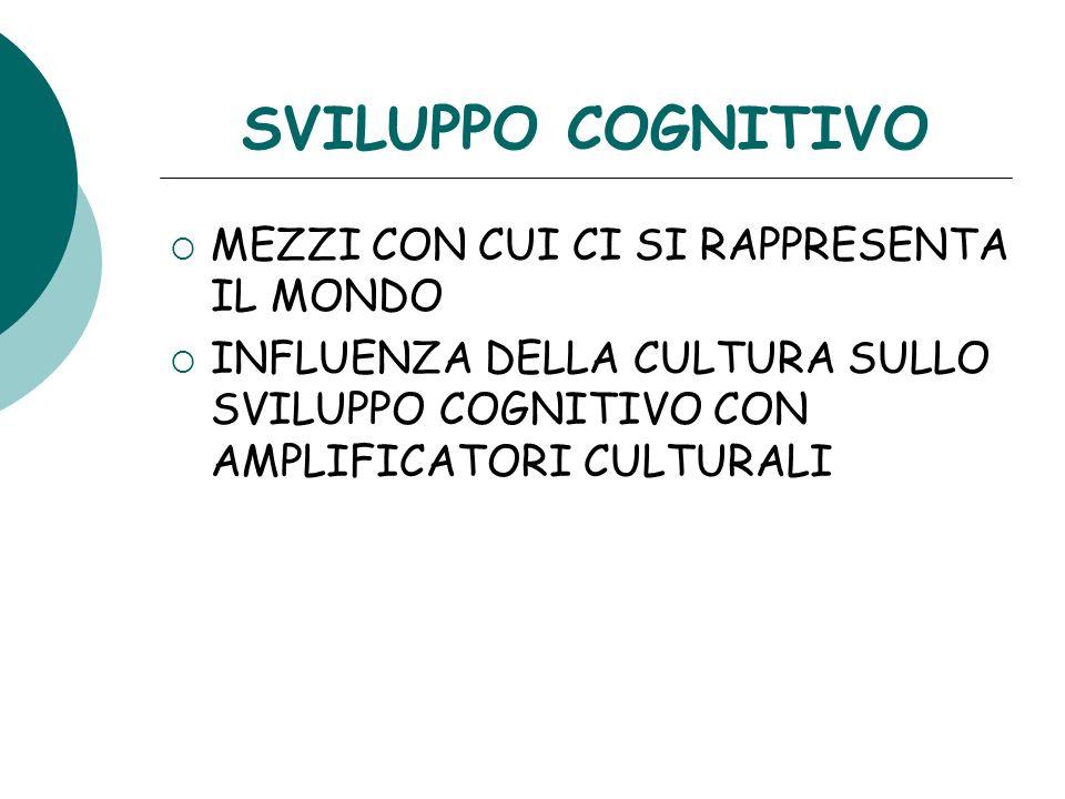 LINGUAGGIO COMPETENZA LINGUISTICA (CAPACITA DI PADRONEGGIARE E USARE CODICE LINGUISTICO)E COMUNICATIVA (CAPACITA COGNITIVE E DI CONOSCENZE) CONTINUITA DA FASE PRELINGUISTICA A LINGUISTICA INTENZIONALITA: ANTICIPAZIONE DELLA COMPARSA DELLATTO; SELEZIONE DI MEZZI APPROPRIATI PER CONSEGUIRE LO STATO FINALE; ORDINE DI ARRESTO DEFINITO DALLO STATO FINALE